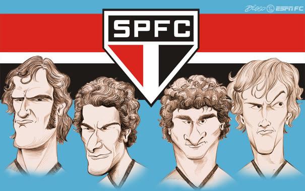 Resultados do São Paulo FC